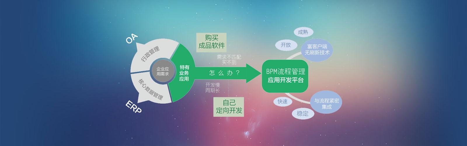 BPM 业务流程管理平台
